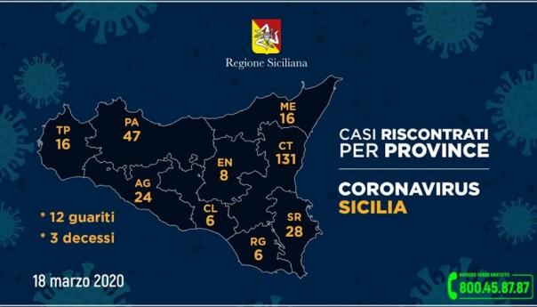 Coronavirus: in Provincia 24 contagiati. Si teme l'escalation