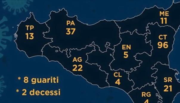San Biagio Platani: Coronavirus, allerta fino al 3 aprile, è l'ora della responsabilità!